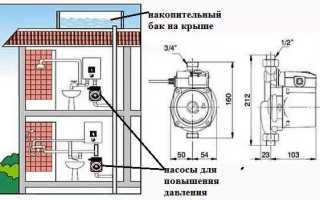 Выбор насосов для повышения давления воды в водопроводе